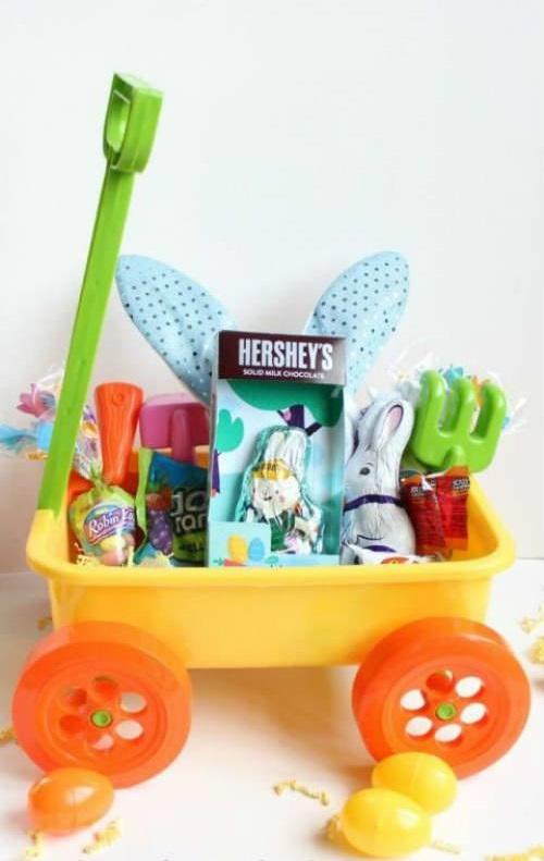 Cute Plastic Easter Basket Idea